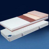 Szendvicsszerkezetű matracok